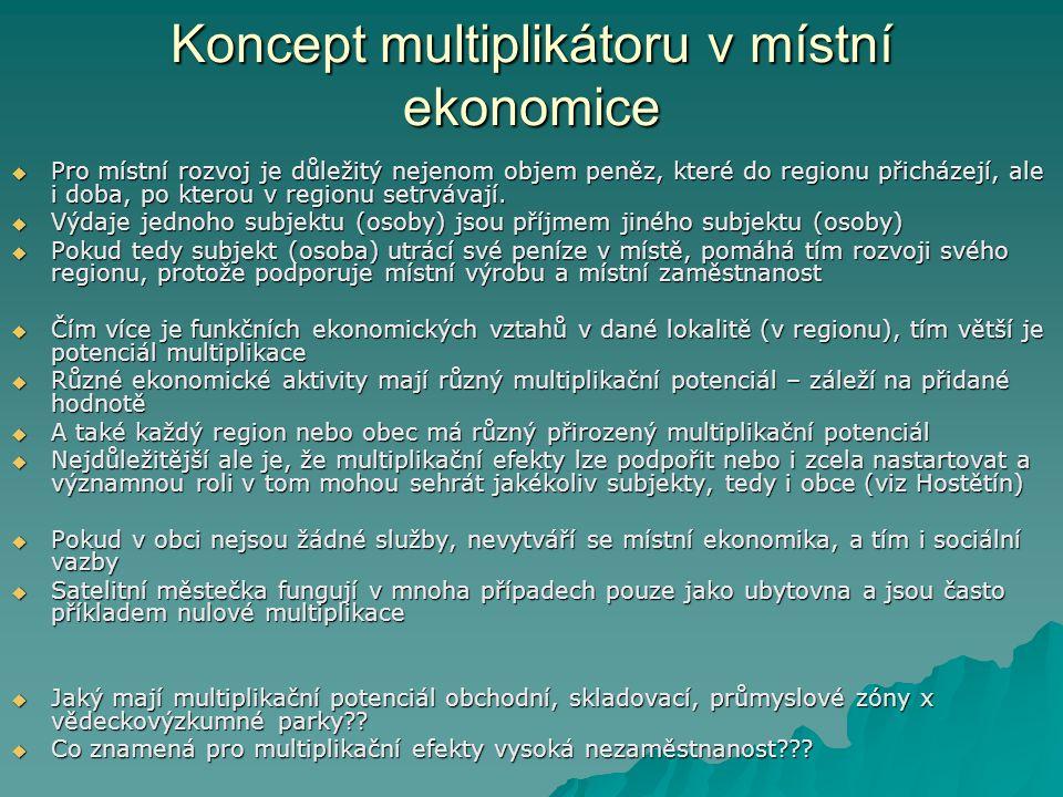 Koncept multiplikátoru v místní ekonomice  Pro místní rozvoj je důležitý nejenom objem peněz, které do regionu přicházejí, ale i doba, po kterou v re