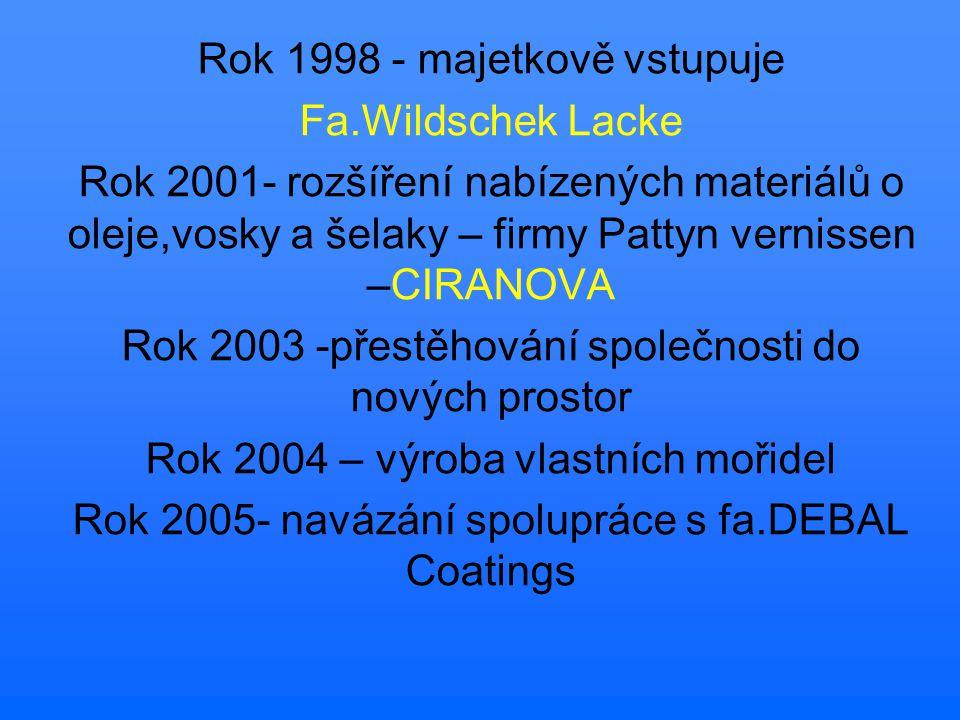 Mezi zákazníky společnosti Acolor s.r.o.patří nebo patřily výrobní družstva např: Dřevotvar v.d.