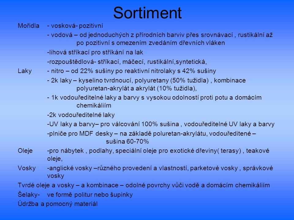 Jedna z možností povrchových úprav Motto: neexistuje ekologický lak a mnoho přírodních materiálů je také škodlivých.