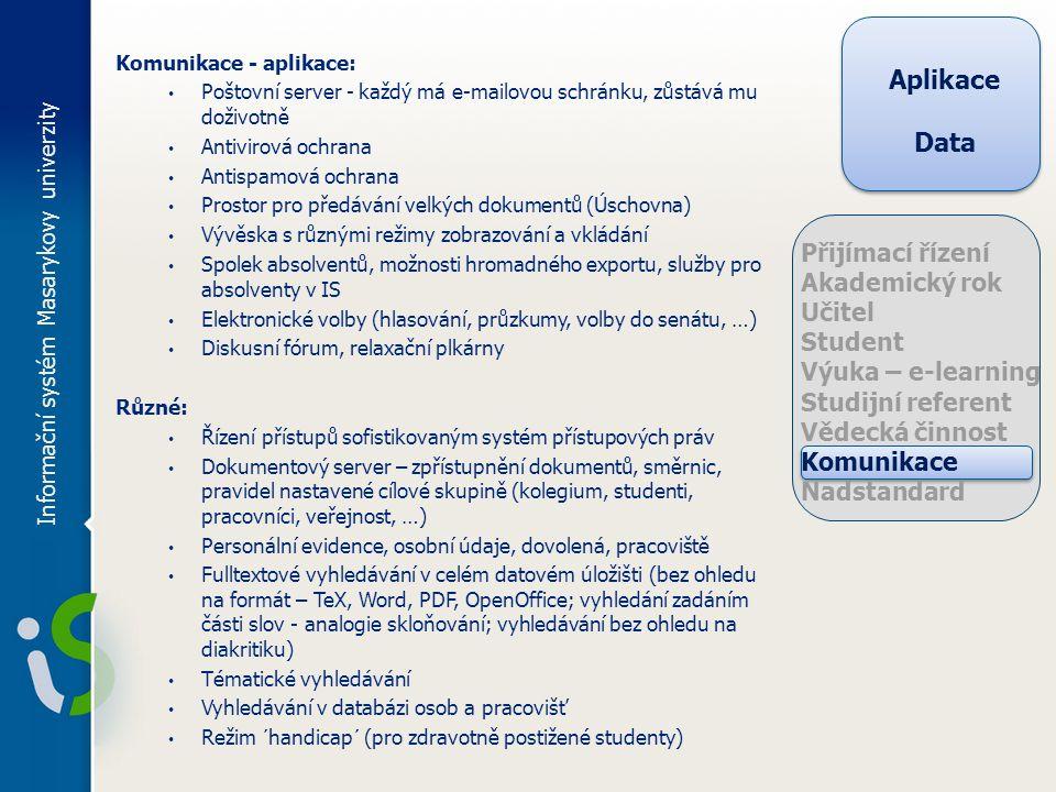 Informační systém Masarykovy univerzity Komunikace - aplikace: Poštovní server - každý má e-mailovou schránku, zůstává mu doživotně Antivirová ochrana Antispamová ochrana Prostor pro předávání velkých dokumentů (Úschovna) Vývěska s různými režimy zobrazování a vkládání Spolek absolventů, možnosti hromadného exportu, služby pro absolventy v IS Elektronické volby (hlasování, průzkumy, volby do senátu, …) Diskusní fórum, relaxační plkárny Různé: Řízení přístupů sofistikovaným systém přístupových práv Dokumentový server – zpřístupnění dokumentů, směrnic, pravidel nastavené cílové skupině (kolegium, studenti, pracovníci, veřejnost, …) Personální evidence, osobní údaje, dovolená, pracoviště Fulltextové vyhledávání v celém datovém úložišti (bez ohledu na formát – TeX, Word, PDF, OpenOffice; vyhledání zadáním části slov - analogie skloňování; vyhledávání bez ohledu na diakritiku) Tématické vyhledávání Vyhledávání v databázi osob a pracovišť Režim ´handicap´ (pro zdravotně postižené studenty) Přijímací řízení Akademický rok Učitel Student Výuka – e-learning Studijní referent Vědecká činnost Komunikace Nadstandard Aplikace Data