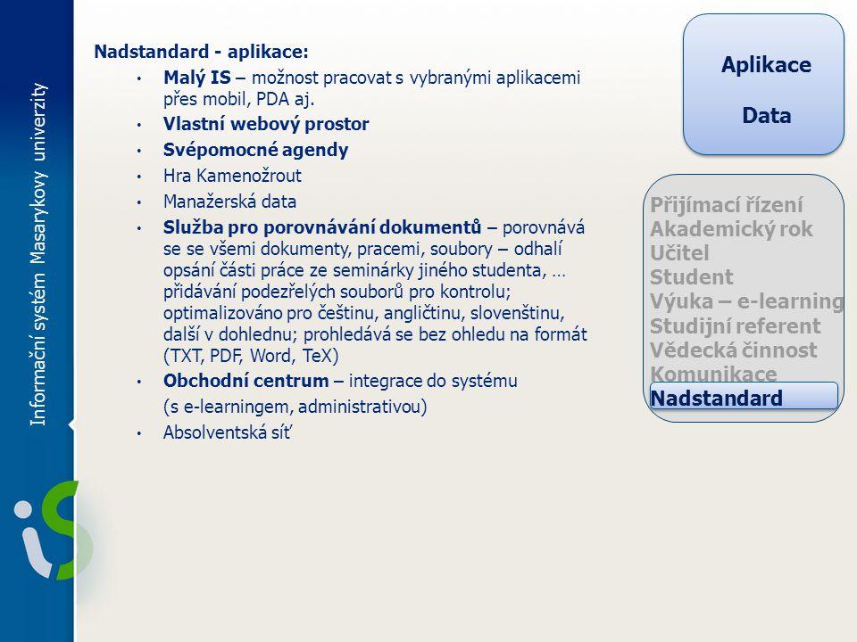 Informační systém Masarykovy univerzity Nadstandard - aplikace: Malý IS – možnost pracovat s vybranými aplikacemi přes mobil, PDA aj.