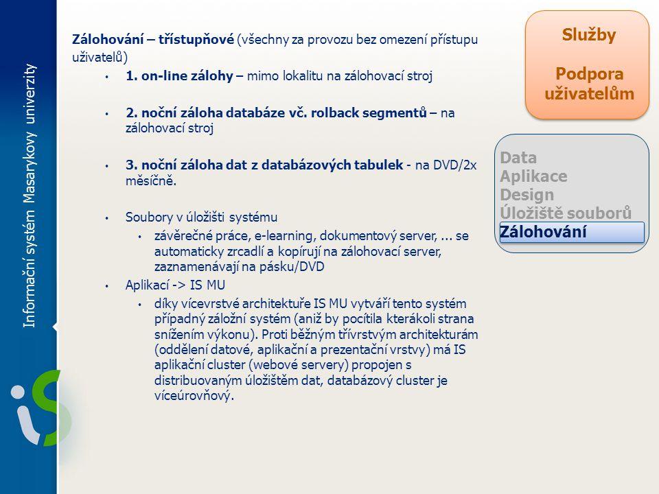 Informační systém Masarykovy univerzity Zálohování – třístupňové (všechny za provozu bez omezení přístupu uživatelů) 1.