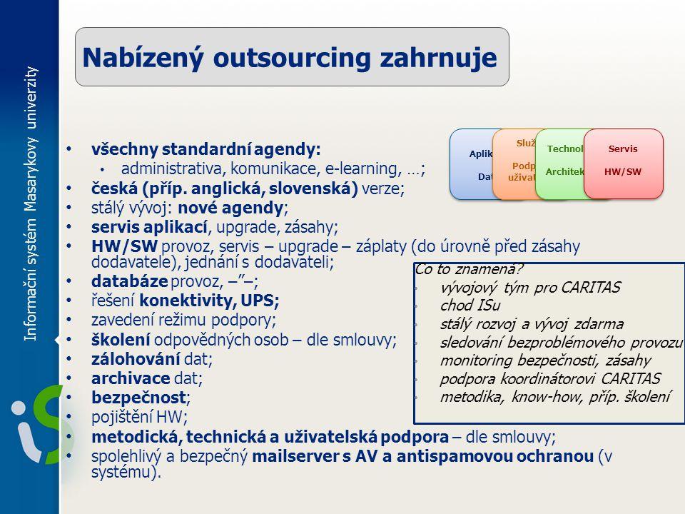 Aplikace Data Informační systém Masarykovy univerzity všechny standardní agendy: administrativa, komunikace, e-learning, …; česká (příp.