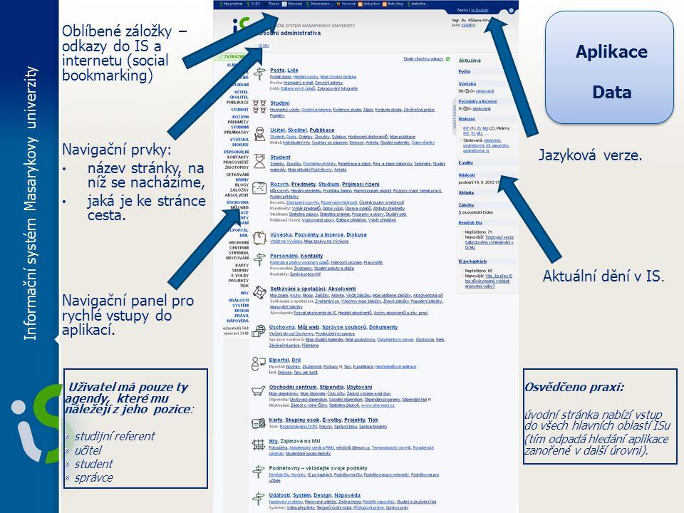 Informační systém Masarykovy univerzity Uživatel má pouze ty agendy, které mu náležejí z jeho pozice: studijní referent učitel student správce Navigační panel pro rychlé vstupy do aplikací.