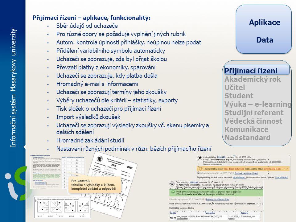 Informační systém Masarykovy univerzity Přijímací řízení – aplikace, funkcionality: Sběr údajů od uchazeče Pro různé obory se požaduje vyplnění jiných rubrik Autom.