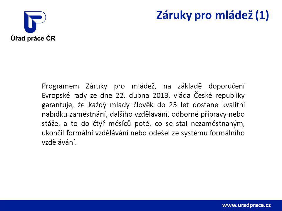 Záruky pro mládež (1) Programem Záruky pro mládež, na základě doporučení Evropské rady ze dne 22. dubna 2013, vláda České republiky garantuje, že každ