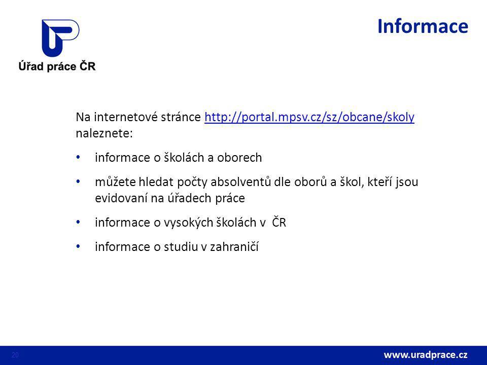 20 Na internetové stránce http://portal.mpsv.cz/sz/obcane/skoly naleznete:http://portal.mpsv.cz/sz/obcane/skoly informace o školách a oborech můžete h