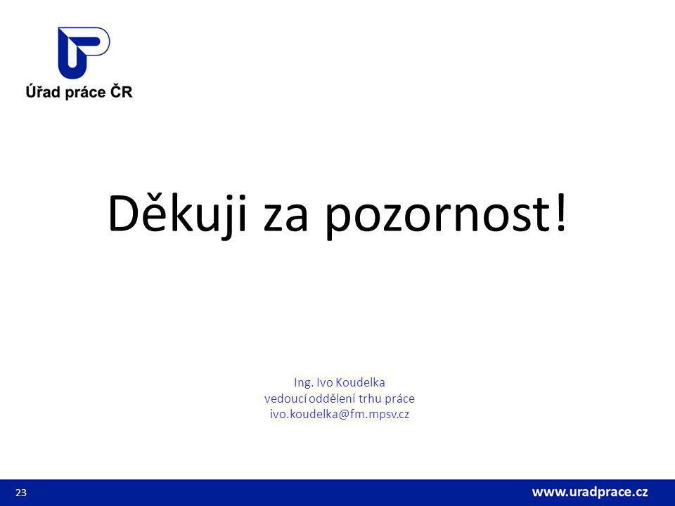 Děkuji za pozornost! Ing. Ivo Koudelka vedoucí oddělení trhu práce ivo.koudelka@fm.mpsv.cz 23