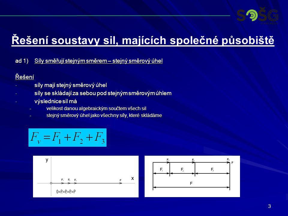 14 ad 3)Síly mají různé obecné směrové úhly c) c)Výslednici sil F v vypočteme pomocí Pythagorovy věty d)Směrový úhel pomocí goniometrických funkcí Řešení soustavy sil, majících společné působiště x F vx F vy FvFv 
