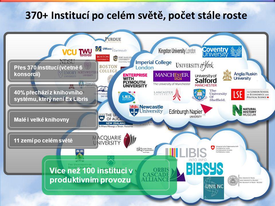 370+ Institucí po celém světě, počet stále roste Přes 370 institucí (včetně 6 konsorcií) 40% přechází z knihovního systému, který není Ex Libris 11 ze