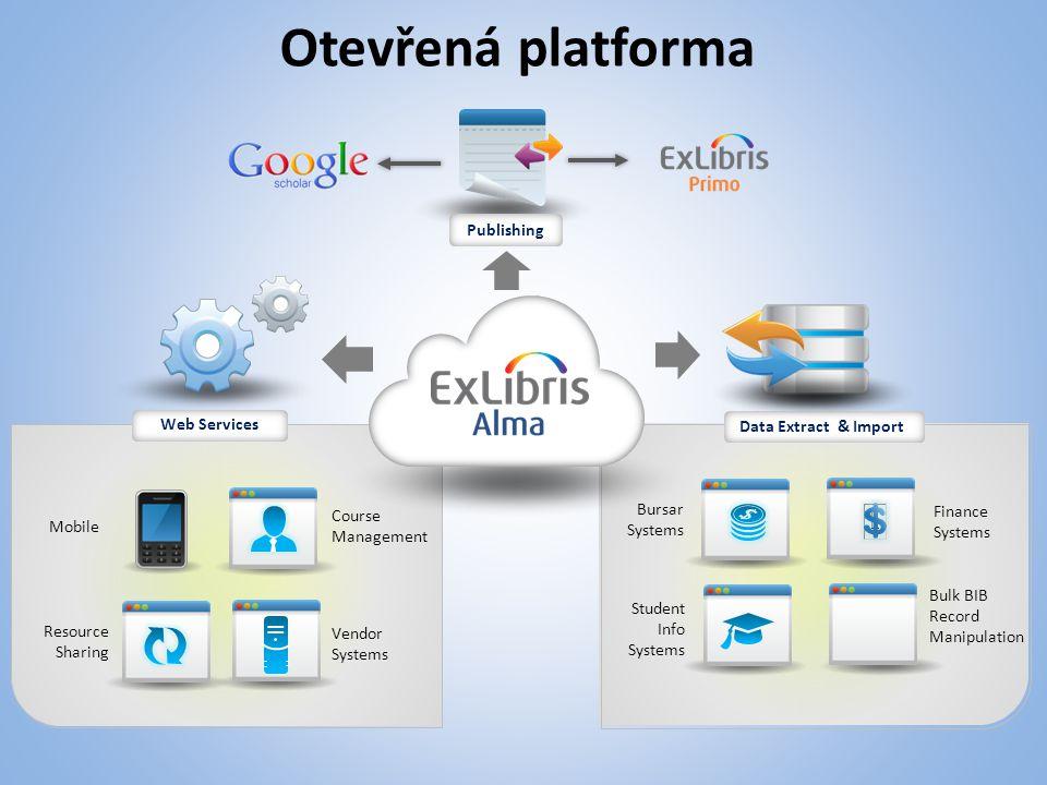 Otevřená platforma