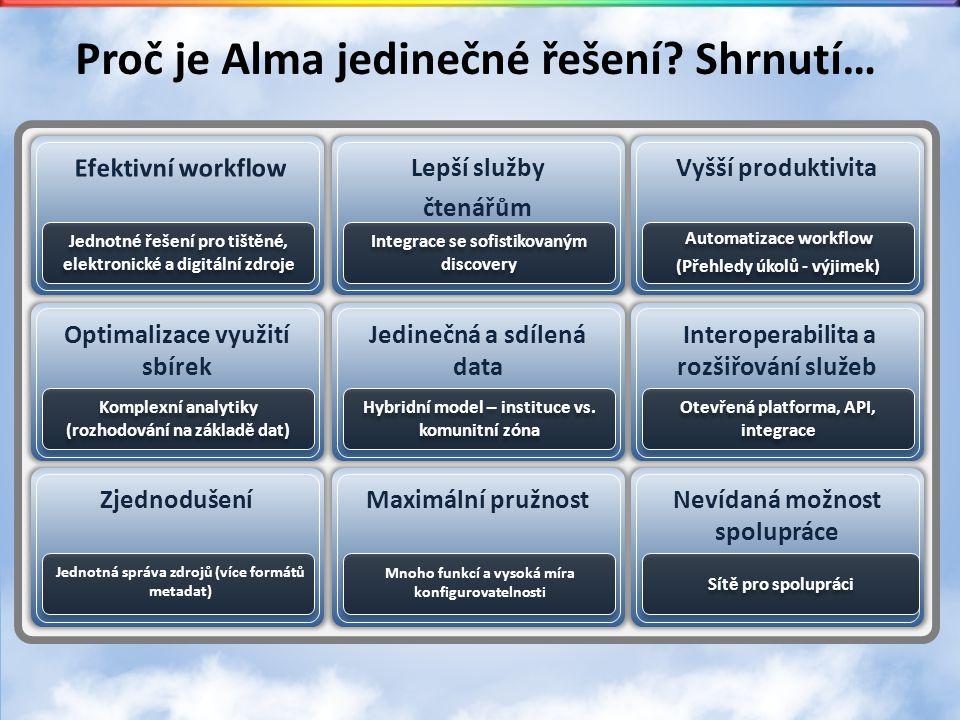 Proč je Alma jedinečné řešení? Shrnutí… Jednotné řešení pro tištěné, elektronické a digitální zdroje Lepší služby čtenářům Integrace se sofistikovaným