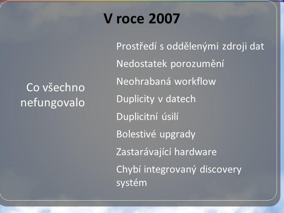 Co všechno nefungovalo Prostředí s oddělenými zdroji dat Nedostatek porozumění Neohrabaná workflow Duplicity v datech Duplicitní úsilí Bolestivé upgrady Zastarávající hardware Chybí integrovaný discovery systém V roce 2007