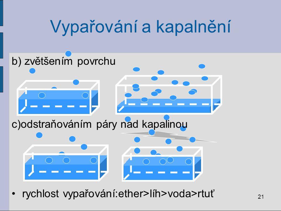 Vypařování a kapalnění b) zvětšením povrchu c)odstraňováním páry nad kapalinou rychlost vypařování:ether>líh>voda>rtuť 21
