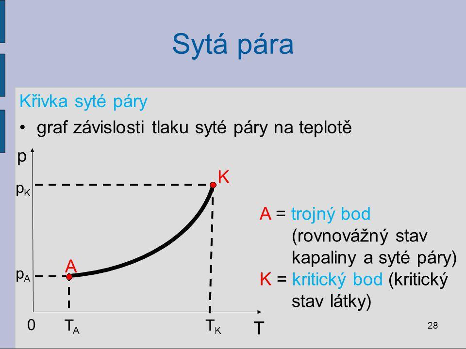 Sytá pára Křivka syté páry graf závislosti tlaku syté páry na teplotě 28 p 0 T pApA pKpK TKTK TATA K A A = trojný bod (rovnovážný stav kapaliny a syté