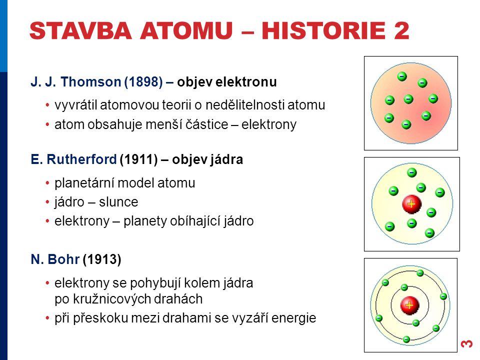 STAVBA ATOMU – HISTORIE 2 3 J. J.