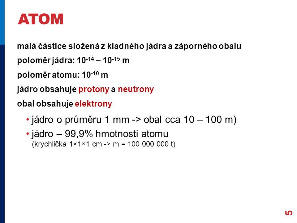 ATOM 5 malá částice složená z kladného jádra a záporného obalu poloměr jádra: 10 -14 – 10 -15 m poloměr atomu: 10 -10 m jádro obsahuje protony a neutrony obal obsahuje elektrony jádro o průměru 1 mm -> obal cca 10 – 100 m) jádro – 99,9% hmotnosti atomu (krychlička 1×1×1 cm -> m = 100 000 000 t)