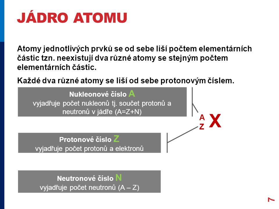 JÁDRO ATOMU 7 Atomy jednotlivých prvků se od sebe liší počtem elementárních částic tzn.
