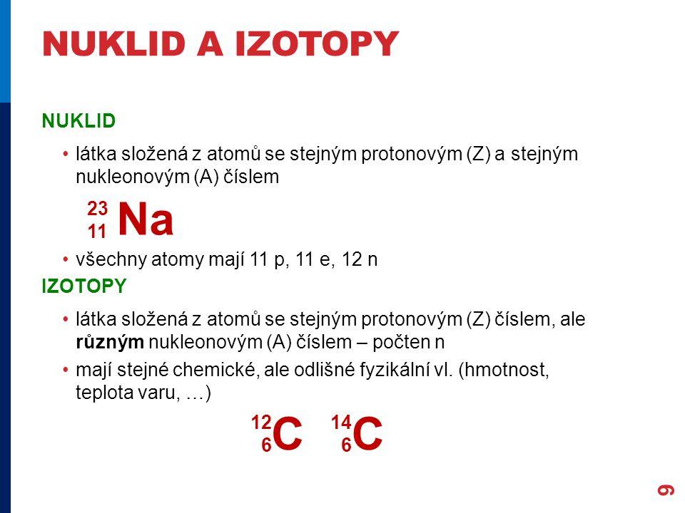 NUKLID A IZOTOPY 9 NUKLID látka složená z atomů se stejným protonovým (Z) a stejným nukleonovým (A) číslem všechny atomy mají 11 p, 11 e, 12 n IZOTOPY látka složená z atomů se stejným protonovým (Z) číslem, ale různým nukleonovým (A) číslem – počten n mají stejné chemické, ale odlišné fyzikální vl.