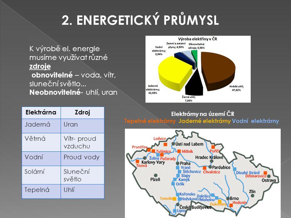 1. TĚŽEBNÍ PRŮMYSL Těžba měděné rudy Těžba ropy a plynu Hlubinný důl Povrchový uhelný důl Rypadlo v povrchovém dole