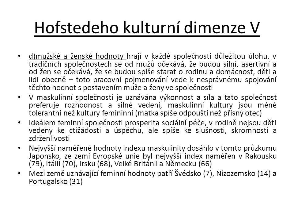 Hofstedeho kulturní dimenze V d)mužské a ženské hodnoty hrají v každé společnosti důležitou úlohu, v tradičních společnostech se od mužů očekává, že b