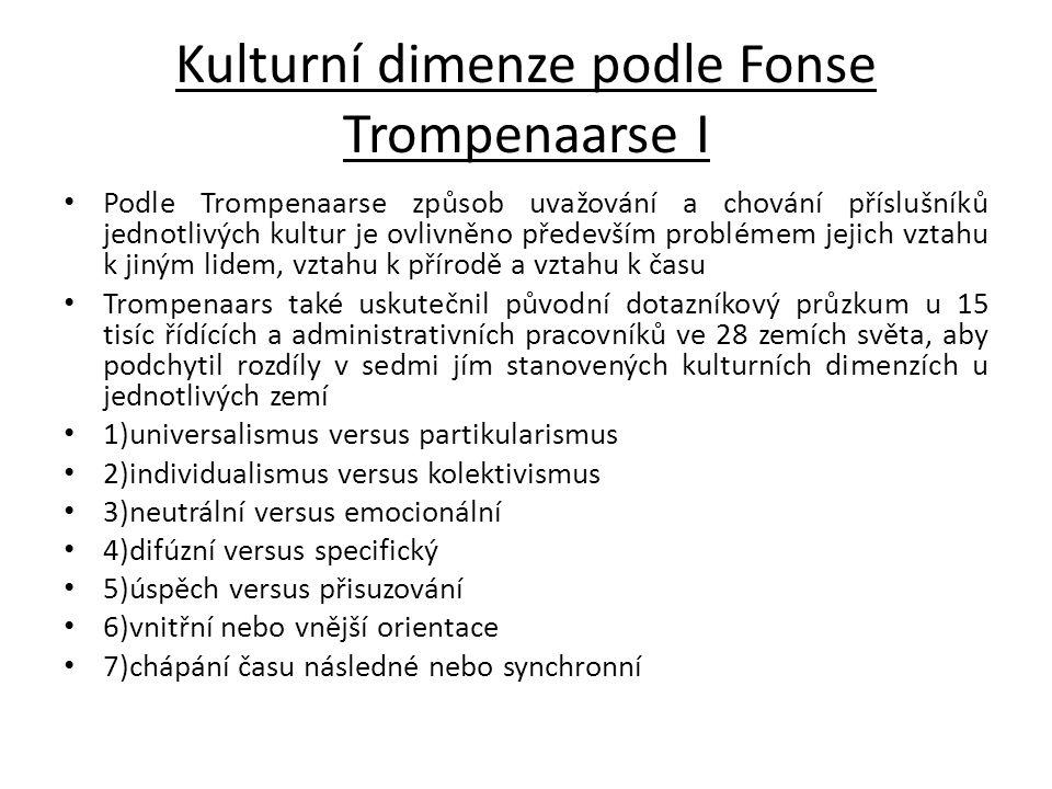 Kulturní dimenze podle Fonse Trompenaarse I Podle Trompenaarse způsob uvažování a chování příslušníků jednotlivých kultur je ovlivněno především probl