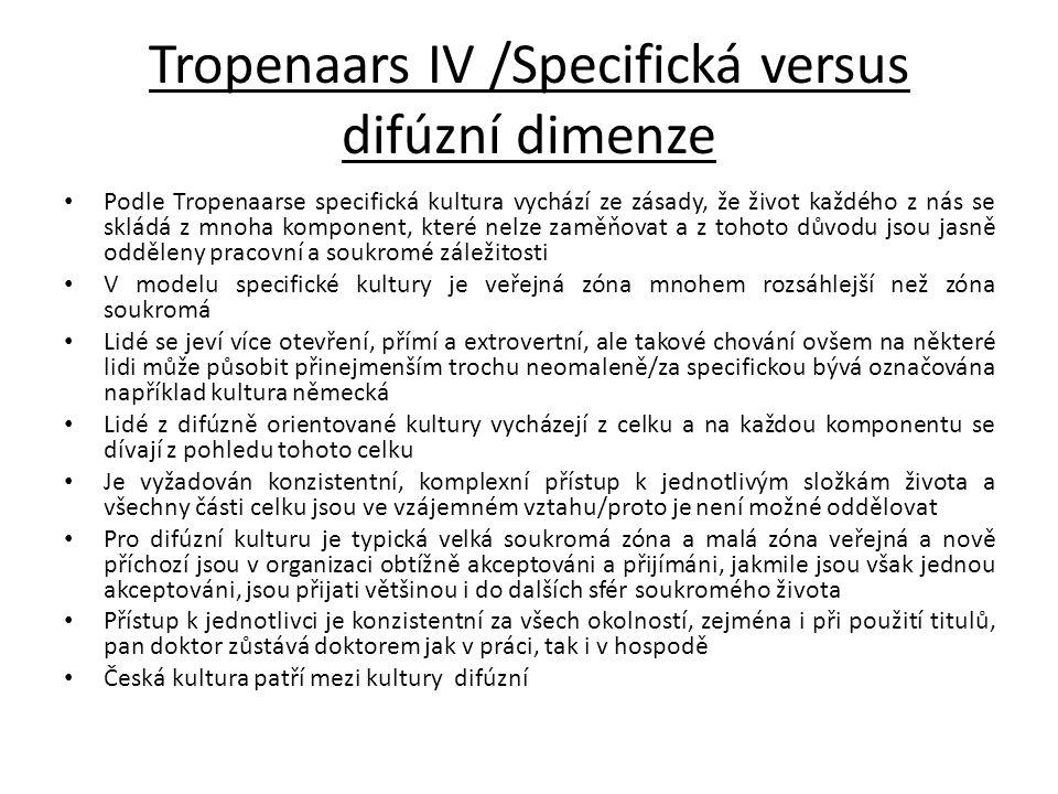 Tropenaars IV /Specifická versus difúzní dimenze Podle Tropenaarse specifická kultura vychází ze zásady, že život každého z nás se skládá z mnoha komp