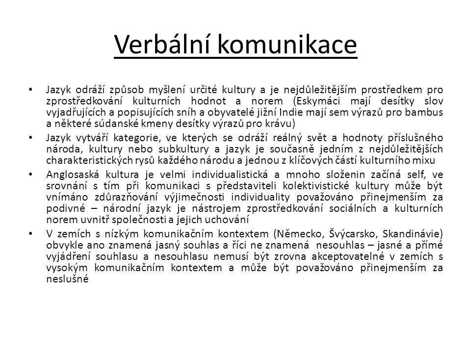 Verbální komunikace Jazyk odráží způsob myšlení určité kultury a je nejdůležitějším prostředkem pro zprostředkování kulturních hodnot a norem (Eskymác
