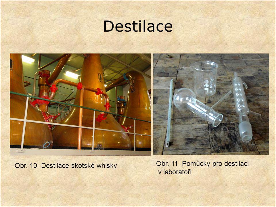 Destilace Obr. 11 Pomůcky pro destilaci v laboratoři Obr. 10 Destilace skotské whisky