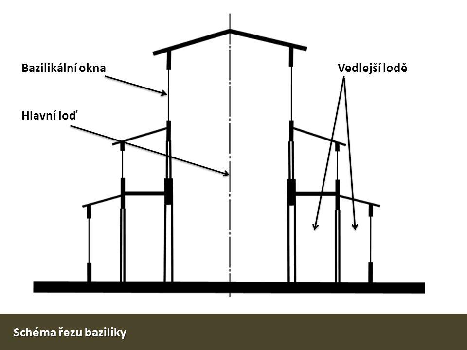 Románská architektura v Německu Návaznost na otonský styl (dva chóry) Návaznost na otonský styl (dva chóry) Centrum architektury v Porýní Centrum architektury v Porýní Tzv.