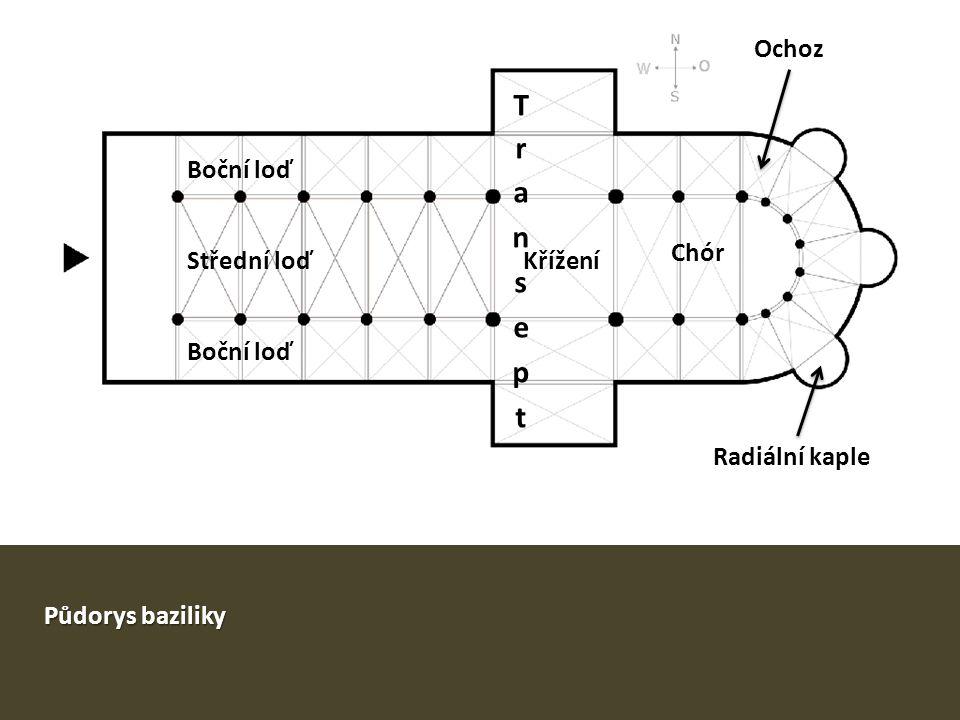 Klenba Valená klenba (starší) Valená klenba (starší) Tvar půlválce nebo válcové výseče Tvar půlválce nebo válcové výseče Překlenuje prostor mezi dvěma stěnami Překlenuje prostor mezi dvěma stěnami Velký tlak do stran  nutnost mohutného zdiva Velký tlak do stran  nutnost mohutného zdiva Křížová klenba (novější) Křížová klenba (novější) Kolmý průnik dvou valených nebo lomených oblouků Kolmý průnik dvou valených nebo lomených oblouků Žebra na hranách průniků Žebra na hranách průniků Na křížovou klenbu lze navazovat ve čtyřech směrech Na křížovou klenbu lze navazovat ve čtyřech směrech Svorník uprostřed klenby (zpravidla s dekorací) Svorník uprostřed klenby (zpravidla s dekorací) Kápě či klenební plochy Kápě či klenební plochy