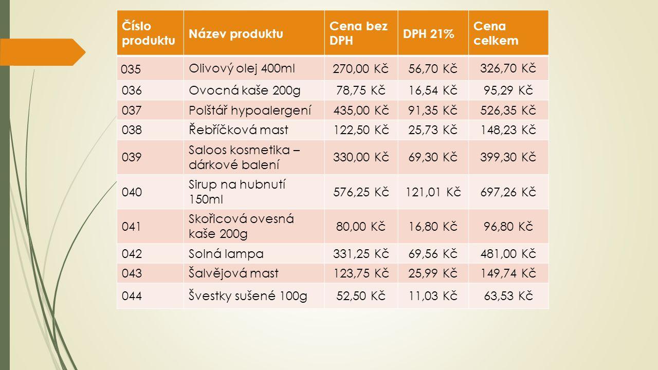 Číslo produktu Název produktu Cena bez DPH DPH 21% Cena celkem 035 Olivový olej 400ml 270,00 Kč56,70 Kč 326,70 Kč 036Ovocná kaše 200g78,75 Kč16,54 Kč95,29 Kč 037Polštář hypoalergení435,00 Kč91,35 Kč526,35 Kč 038Řebříčková mast122,50 Kč25,73 Kč148,23 Kč 039 Saloos kosmetika – dárkové balení 330,00 Kč69,30 Kč399,30 Kč 040 Sirup na hubnutí 150ml 576,25 Kč121,01 Kč697,26 Kč 041 Skořicová ovesná kaše 200g 80,00 Kč16,80 Kč96,80 Kč 042Solná lampa331,25 Kč69,56 Kč481,00 Kč 043Šalvějová mast123,75 Kč25,99 Kč149,74 Kč 044Švestky sušené 100g52,50 Kč11,03 Kč63,53 Kč