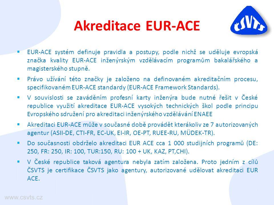 Akreditace EUR-ACE  EUR-ACE systém definuje pravidla a postupy, podle nichž se uděluje evropská značka kvality EUR-ACE inženýrským vzdělávacím programům bakalářského a magisterského stupně.