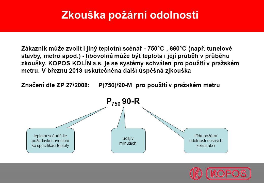 Zkouška požární odolnosti Zákazník může zvolit i jiný teplotní scénář - 750°C, 660°C (např. tunelové stavby, metro apod.) - libovolná může být teplota