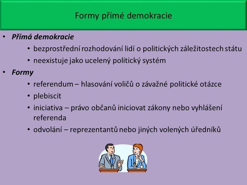 Formy přímé demokracie Přímá demokracie bezprostřední rozhodování lidí o politických záležitostech státu neexistuje jako ucelený politický systém Form