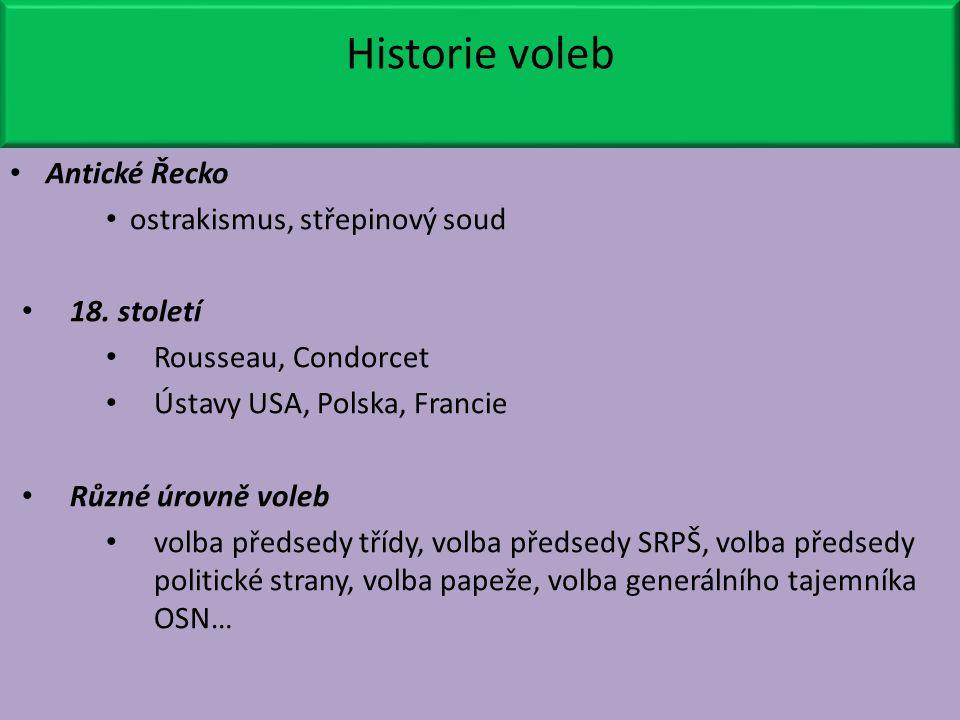 Historie voleb Antické Řecko ostrakismus, střepinový soud 18. století Rousseau, Condorcet Ústavy USA, Polska, Francie Různé úrovně voleb volba předsed
