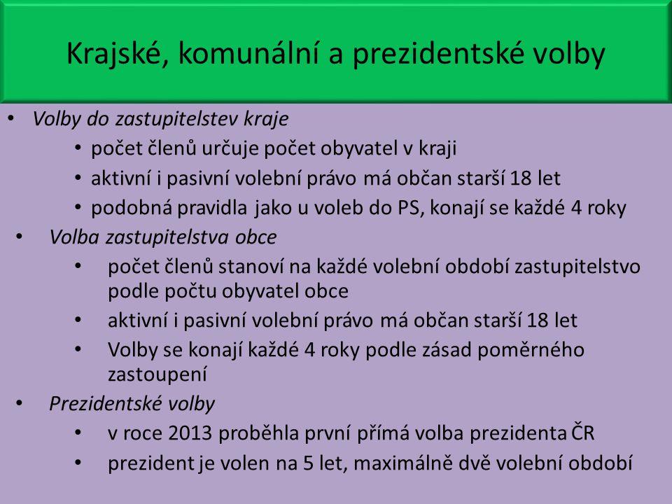 Krajské, komunální a prezidentské volby Volby do zastupitelstev kraje počet členů určuje počet obyvatel v kraji aktivní i pasivní volební právo má obč