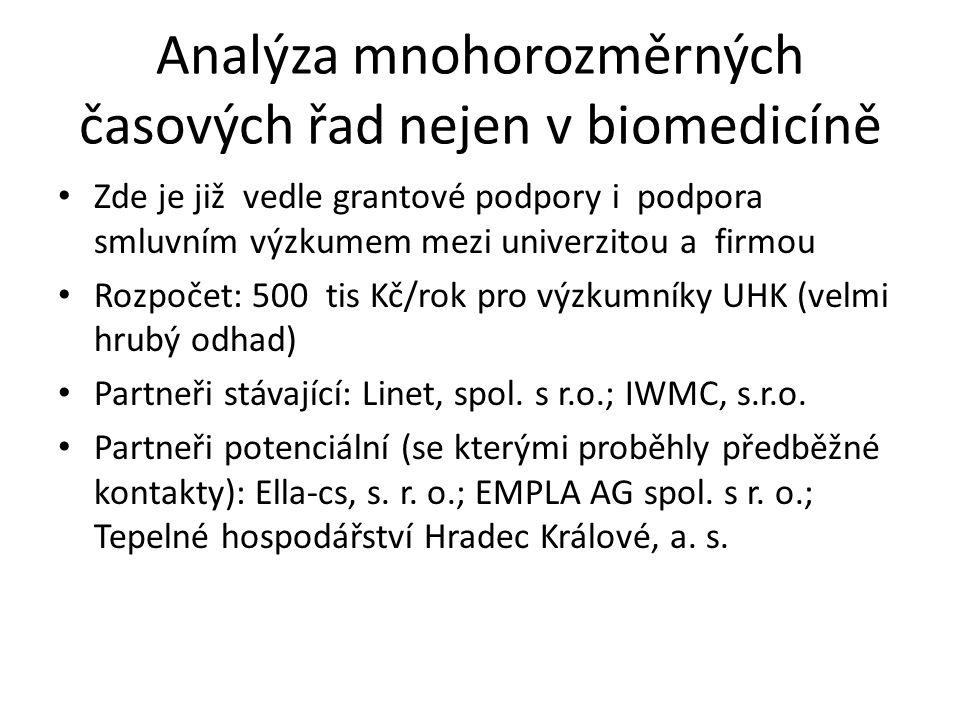 Analýza mnohorozměrných časových řad nejen v biomedicíně Zde je již vedle grantové podpory i podpora smluvním výzkumem mezi univerzitou a firmou Rozpo