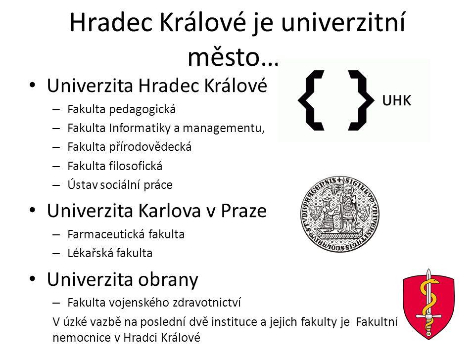 Hradec Králové je univerzitní město…. Univerzita Hradec Králové – Fakulta pedagogická – Fakulta Informatiky a managementu, – Fakulta přírodovědecká –