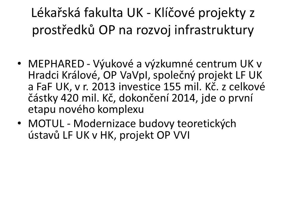 Lékařská fakulta UK - Klíčové projekty z prostředků OP na rozvoj infrastruktury MEPHARED - Výukové a výzkumné centrum UK v Hradci Králové, OP VaVpI, s