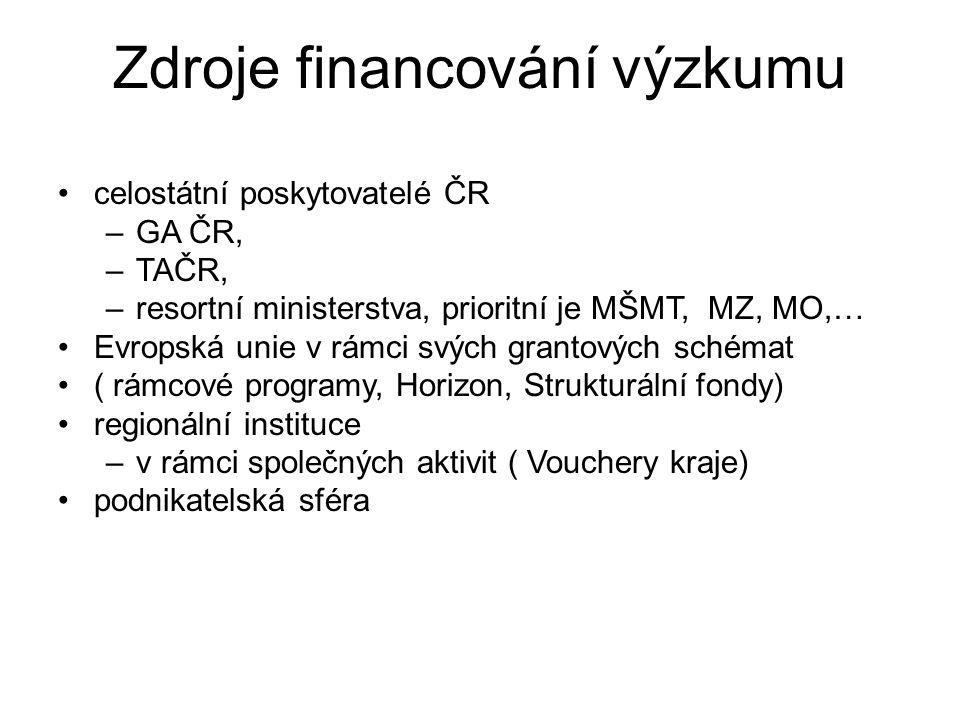 Zdroje financování výzkumu celostátní poskytovatelé ČR –GA ČR, –TAČR, –resortní ministerstva, prioritní je MŠMT, MZ, MO,… Evropská unie v rámci svých