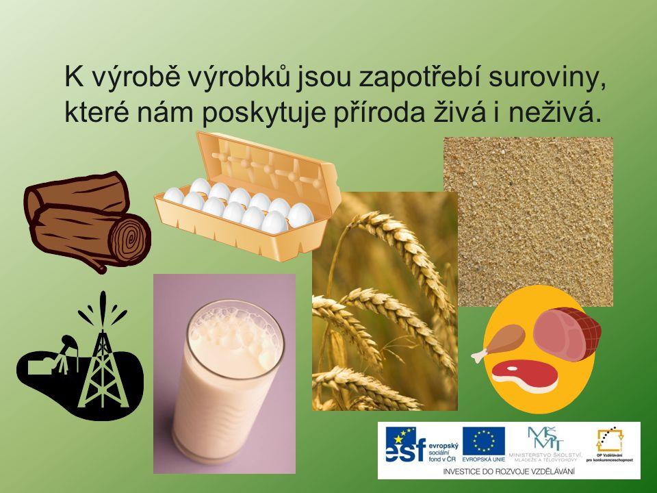 Vyber suroviny, které získáváme z živé přírody.