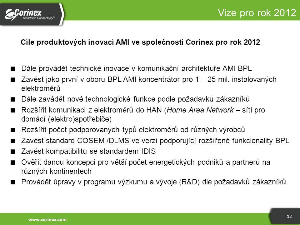 Vize pro rok 2012 Cíle produktových inovací AMI ve společnosti Corinex pro rok 2012 ■ Dále provádět technické inovace v komunikační architektuře AMI B