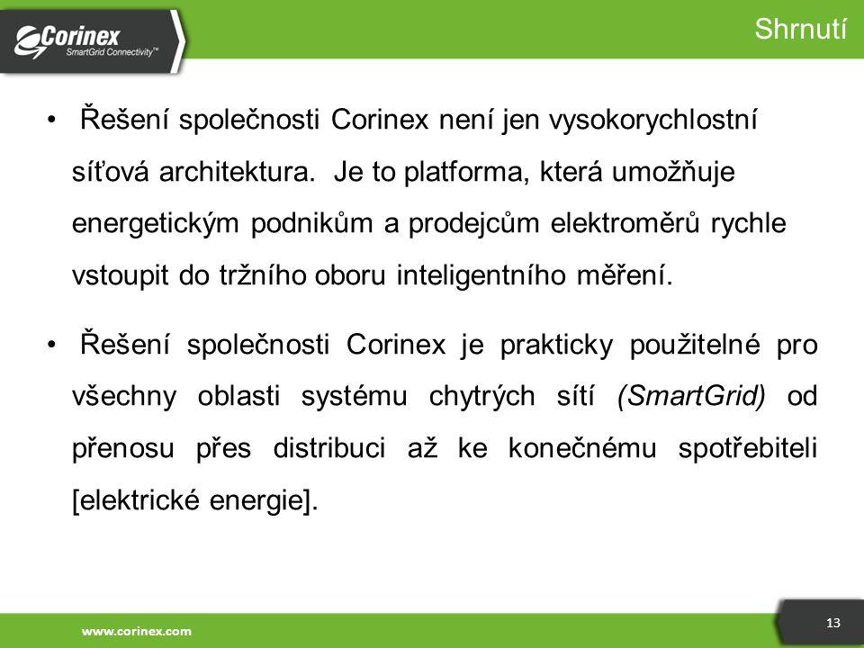 www.corinex.com 13 Shrnutí Řešení společnosti Corinex není jen vysokorychlostní síťová architektura. Je to platforma, která umožňuje energetickým podn