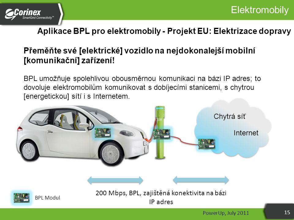 Aplikace BPL pro elektromobily - Projekt EU: Elektrizace dopravy PowerUp, July 2011 15 200 Mbps, BPL, zajištěná konektivita na bázi IP adres Přeměňte