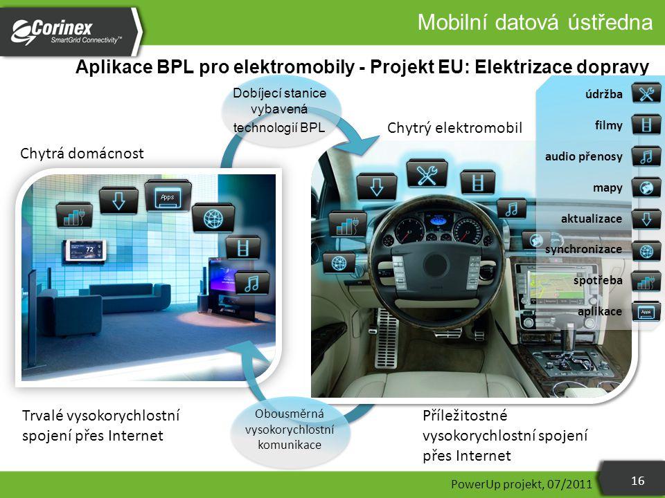 Aplikace BPL pro elektromobily - Projekt EU: Elektrizace dopravy PowerUp projekt, 07/2011 16 údržba filmy audio přenosy mapy aktualizace synchronizace