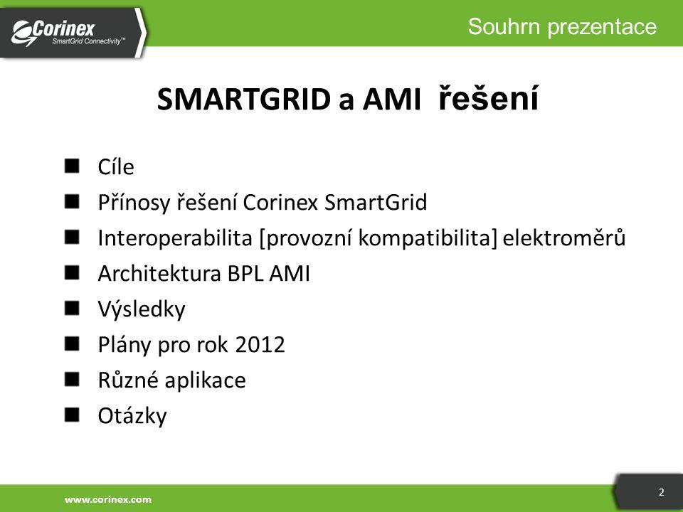 Souhrn prezentace 2 Cíle Přínosy řešení Corinex SmartGrid Interoperabilita [provozní kompatibilita] elektroměrů Architektura BPL AMI Výsledky Plány pr