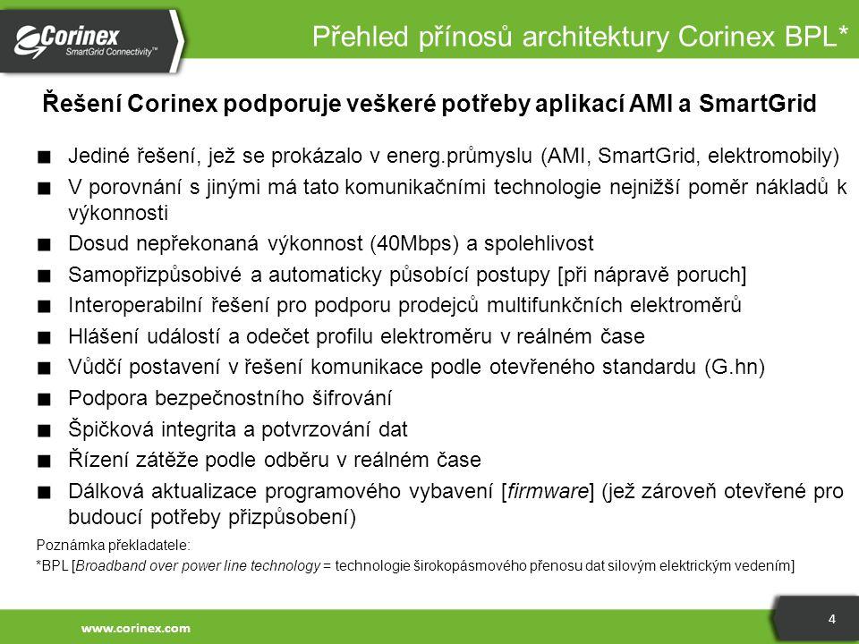 Přehled přínosů architektury Corinex BPL* Řešení Corinex podporuje veškeré potřeby aplikací AMI a SmartGrid ■ Jediné řešení, jež se prokázalo v energ.