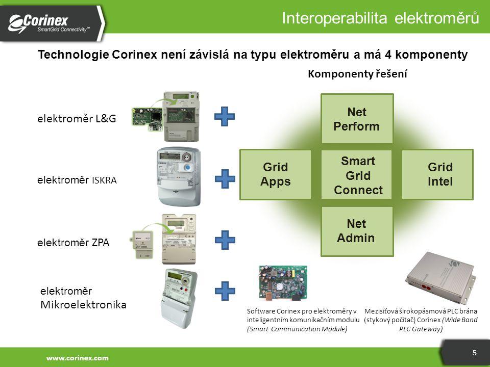 Interoperabilita elektroměrů 5 www.corinex.com elektroměr L&G elektroměr ISKRA elektroměr ZPA Software Corinex pro elektroměry v inteligentním komunik