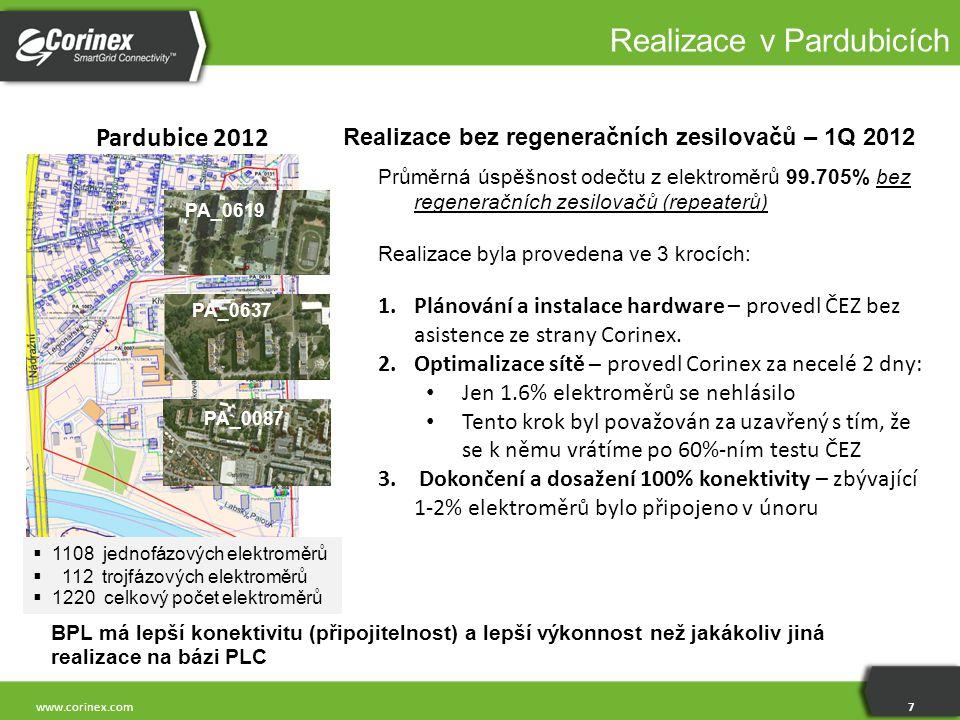 7 www.corinex.com Realizace v Pardubicích Realizace bez regeneračních zesilovačů – 1Q 2012 7 Pardubice 2012 Průměrná úspěšnost odečtu z elektroměrů 99